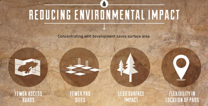 Environmental Impacts of Pad Drilling via lemonly.com
