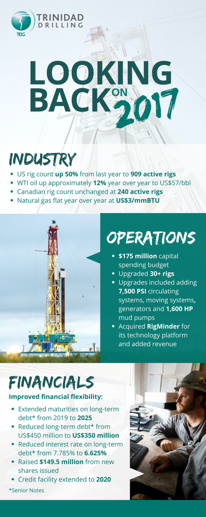 Looking back on 2017 at Trinidad Drilling